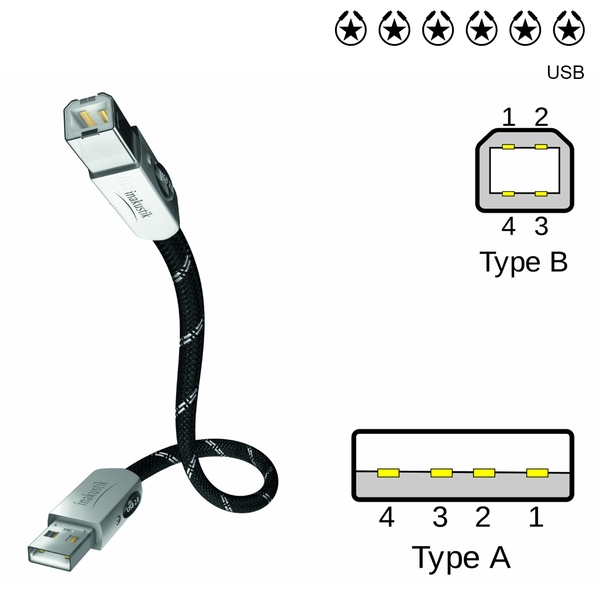 Reference USB A - USB B