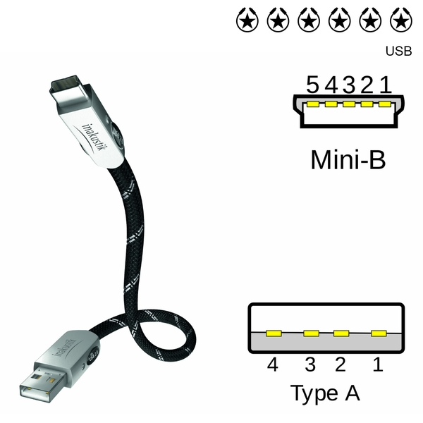 Reference USB A - USB mini B